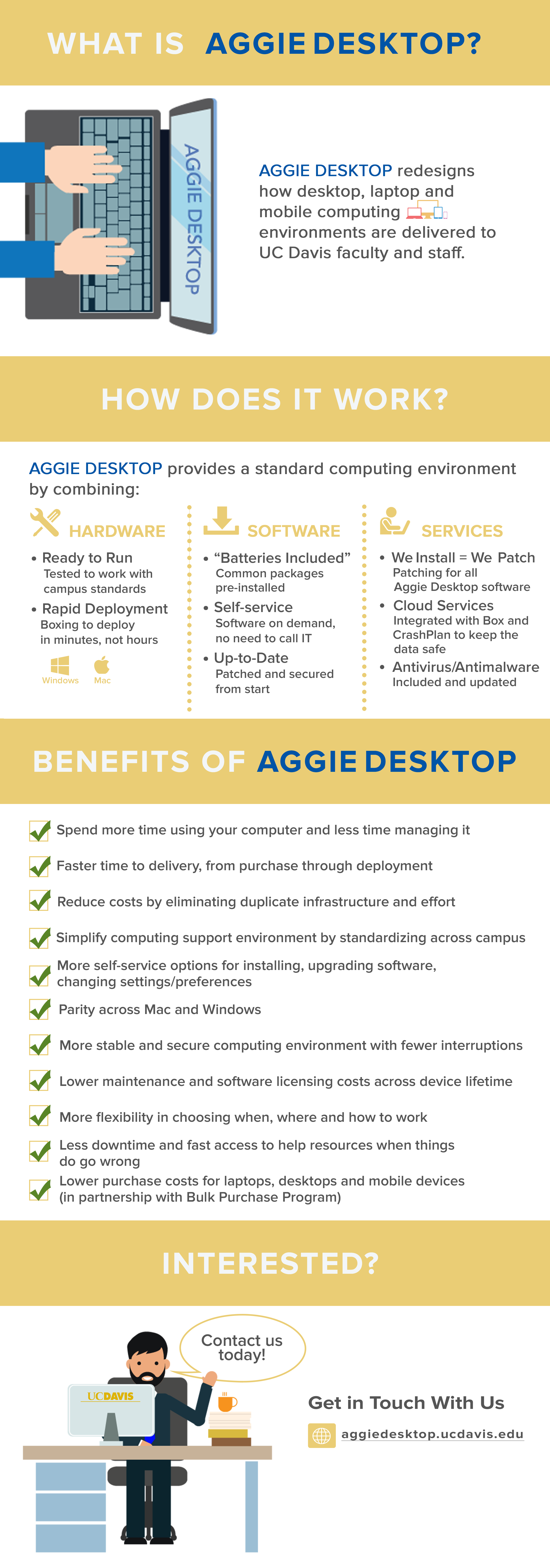 inforgraphic explaining AggieDesktop